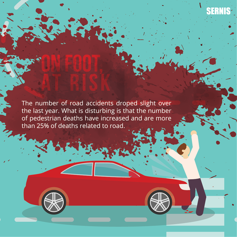 On foot, at risk | SERNIS